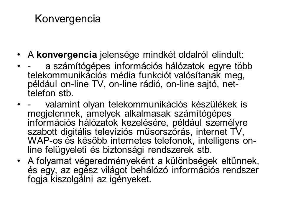 Konvergencia A konvergencia jelensége mindkét oldalról elindult: