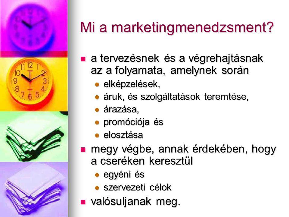 Mi a marketingmenedzsment