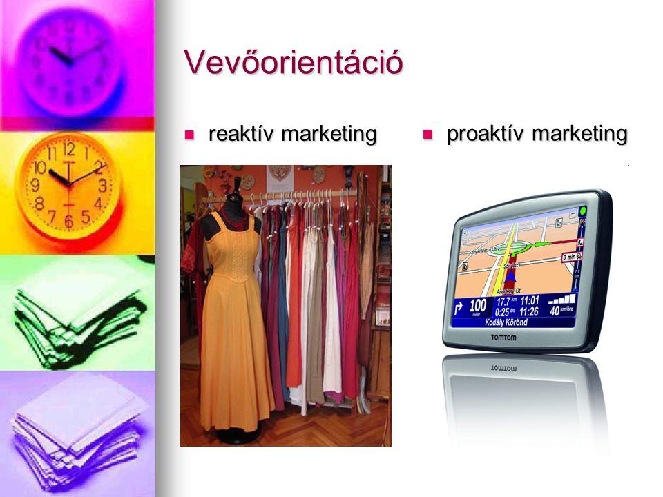 Vevőorientáció reaktív marketing proaktív marketing