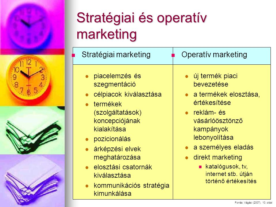 Stratégiai és operatív marketing