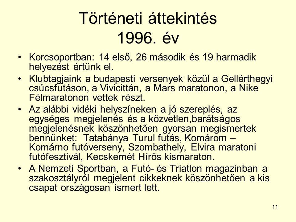 Történeti áttekintés 1996. év