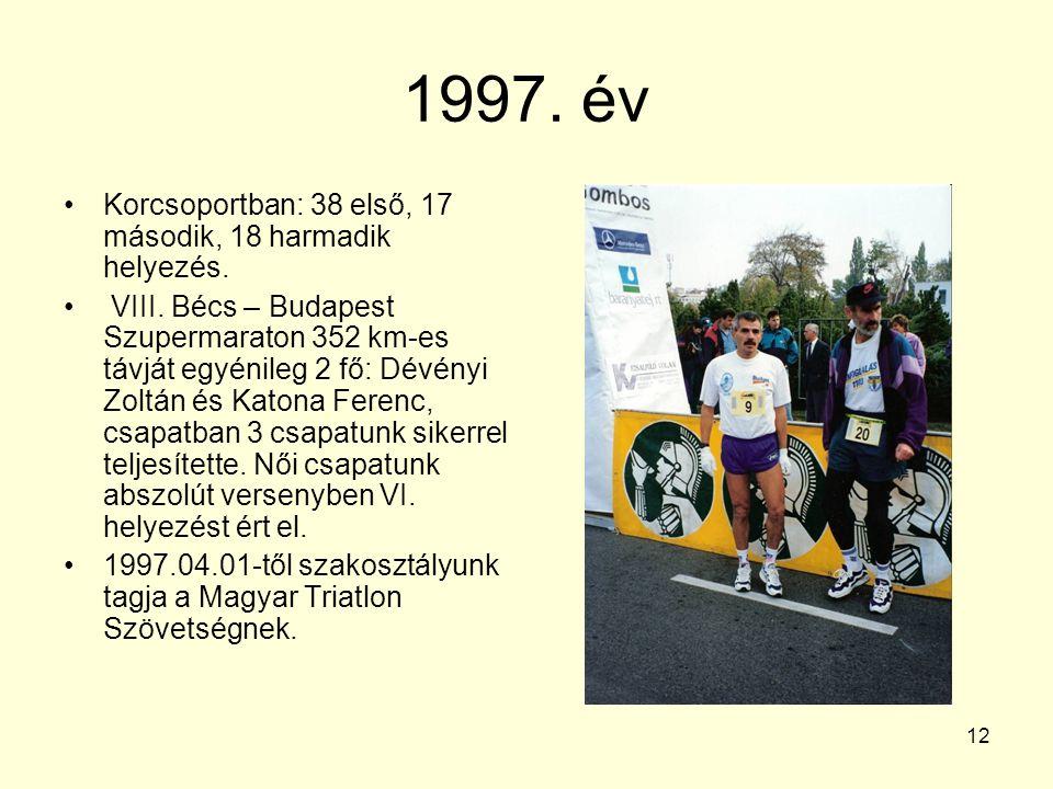 1997. év Korcsoportban: 38 első, 17 második, 18 harmadik helyezés.