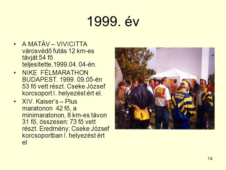 1999. év A MATÁV – VIVICITTA városvédő futás 12 km-es távját 54 fő teljesítette,1999.04. 04-én.