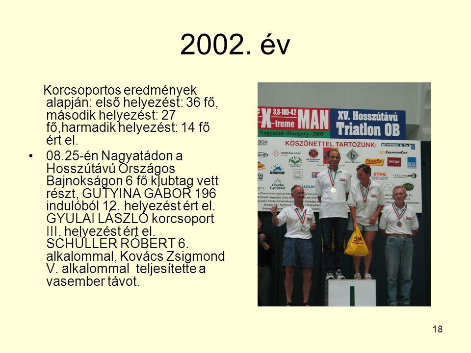 2002. év Korcsoportos eredmények alapján: első helyezést: 36 fő, második helyezést: 27 fő,harmadik helyezést: 14 fő ért el.