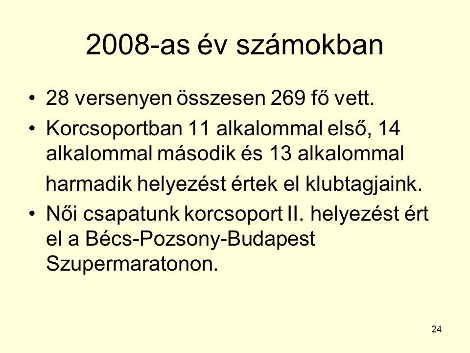 2008-as év számokban 28 versenyen összesen 269 fő vett.