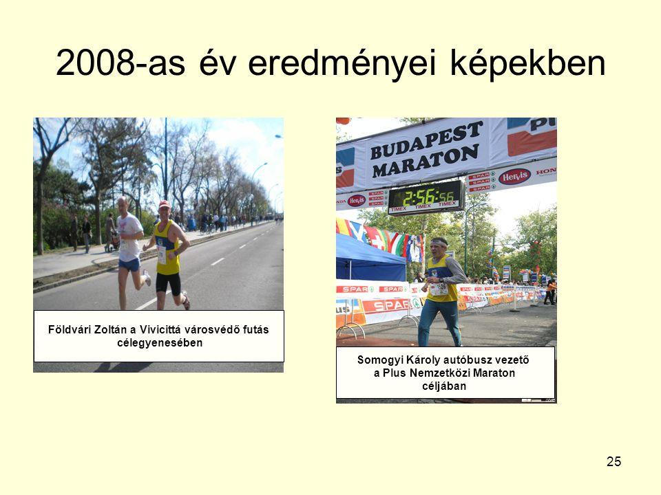 2008-as év eredményei képekben