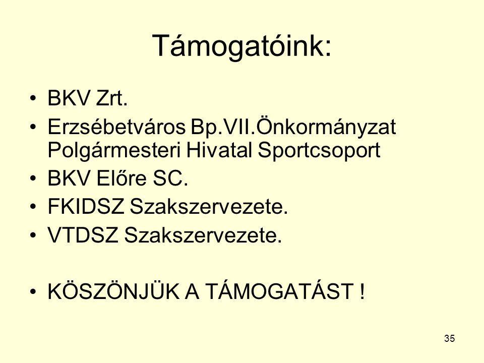 Támogatóink: BKV Zrt. Erzsébetváros Bp.VII.Önkormányzat Polgármesteri Hivatal Sportcsoport. BKV Előre SC.