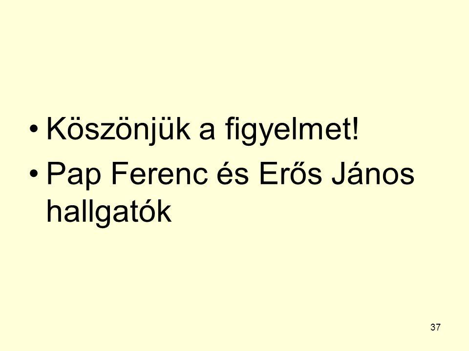 Köszönjük a figyelmet! Pap Ferenc és Erős János hallgatók