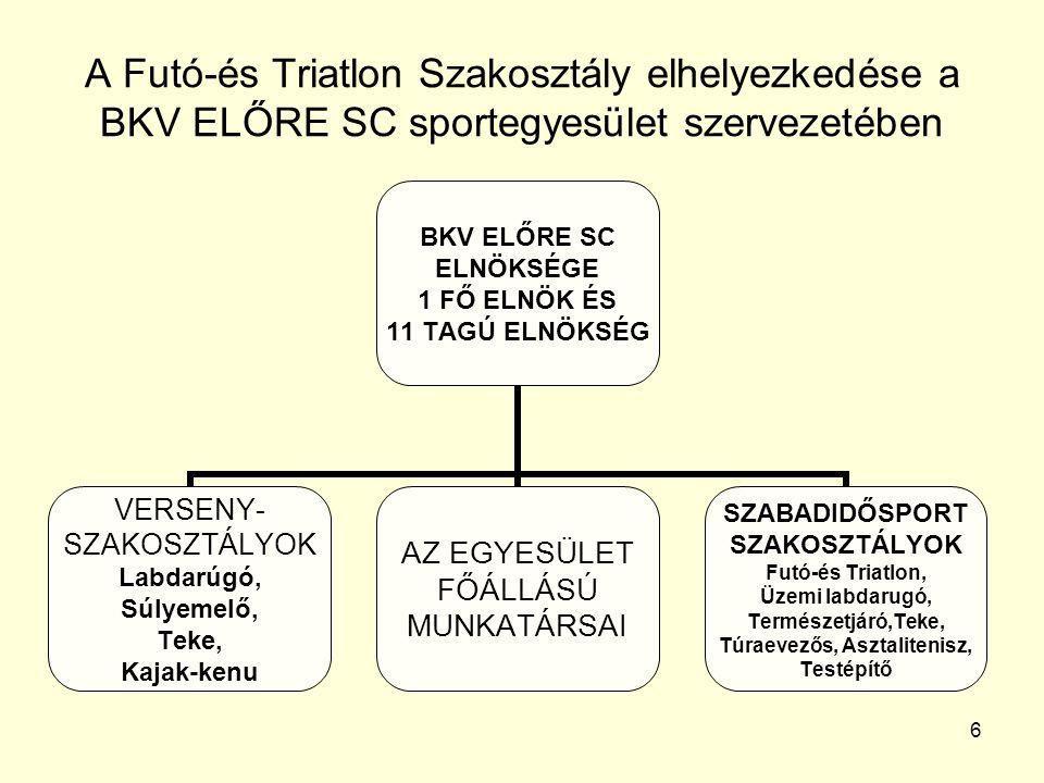 Eszterházy Károly Főiskola, Eger Testnevelési és Sporttudomány Intézet
