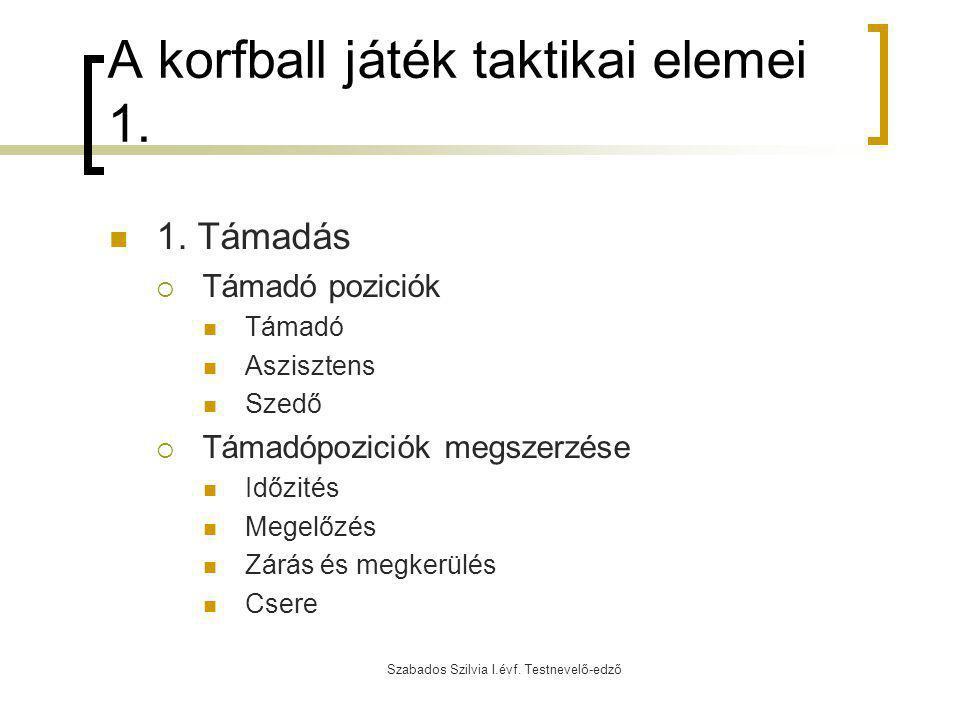 A korfball játék taktikai elemei 1.