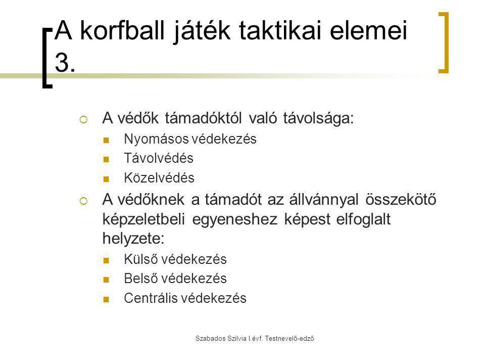 A korfball játék taktikai elemei 3.