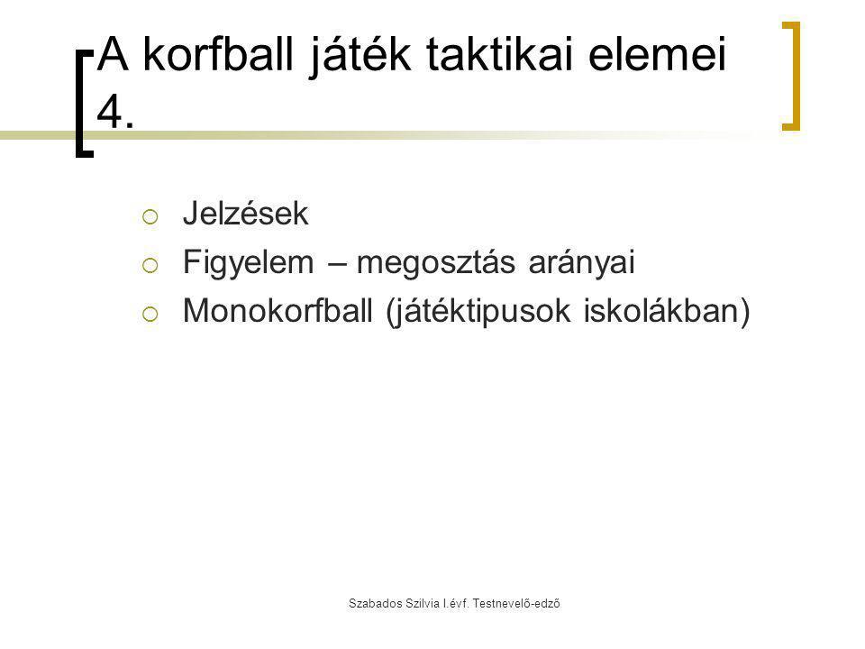 A korfball játék taktikai elemei 4.