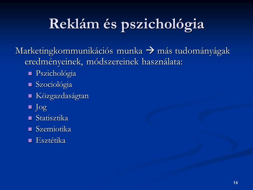 Reklám és pszichológia