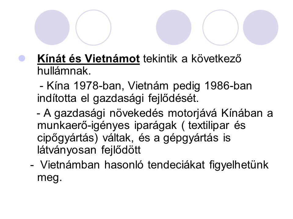 Kínát és Vietnámot tekintik a következő hullámnak.