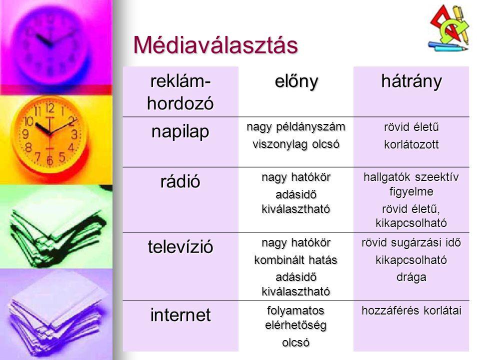 Médiaválasztás reklám-hordozó előny hátrány napilap rádió televízió