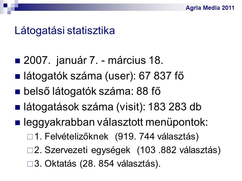 Látogatási statisztika