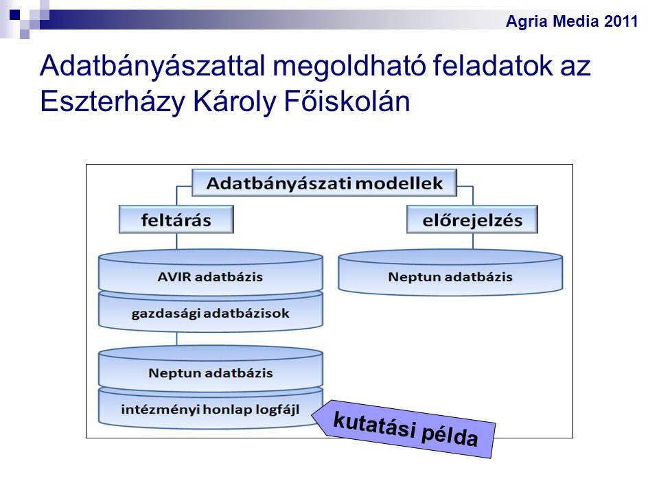 Adatbányászattal megoldható feladatok az Eszterházy Károly Főiskolán