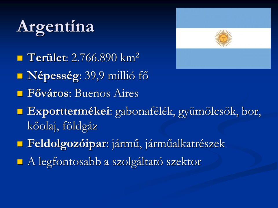 Argentína Terület: 2.766.890 km2 Népesség: 39,9 millió fő