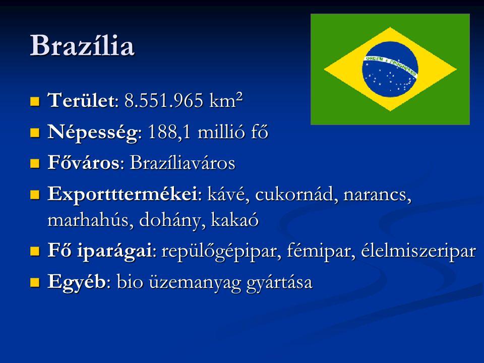 Brazília Terület: 8.551.965 km2 Népesség: 188,1 millió fő