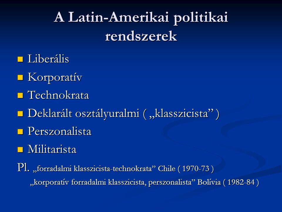 A Latin-Amerikai politikai rendszerek