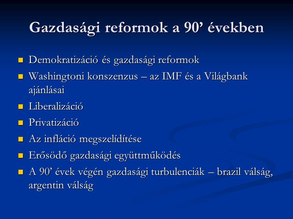 Gazdasági reformok a 90' években