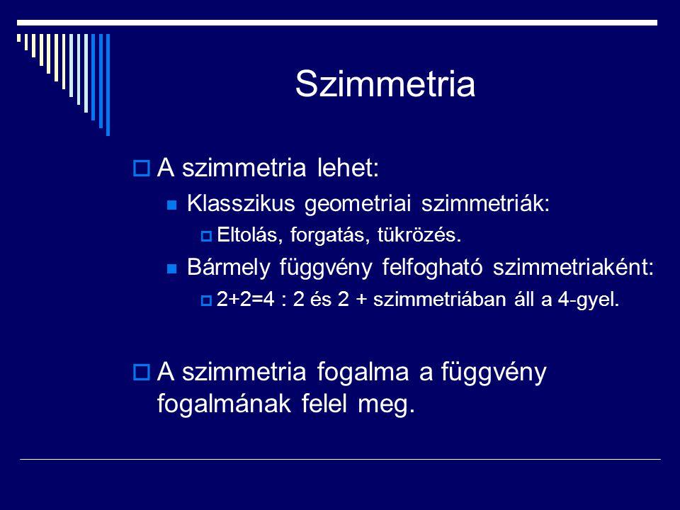 Szimmetria A szimmetria lehet:
