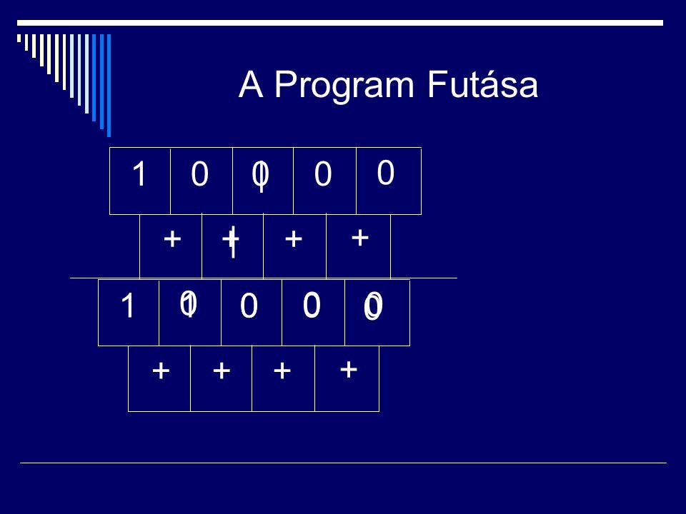 A Program Futása 1 | + + | + + 1 1 + + + +