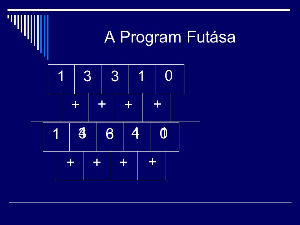 A Program Futása 1 3 3 1 + + + + 1 3 4 6 3 4 1 1 + + + +