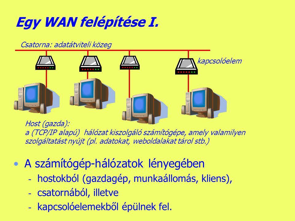 Egy WAN felépítése I. A számítógép-hálózatok lényegében
