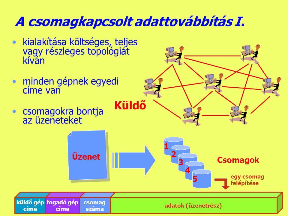 A csomagkapcsolt adattovábbítás I.