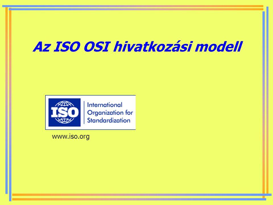 Az ISO OSI hivatkozási modell