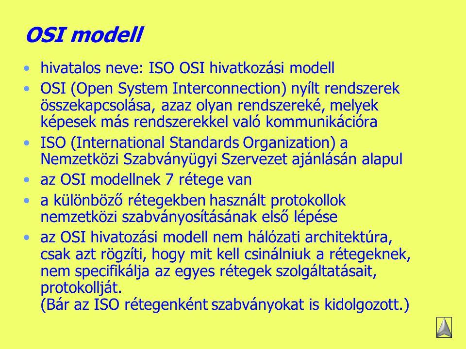 OSI modell hivatalos neve: ISO OSI hivatkozási modell