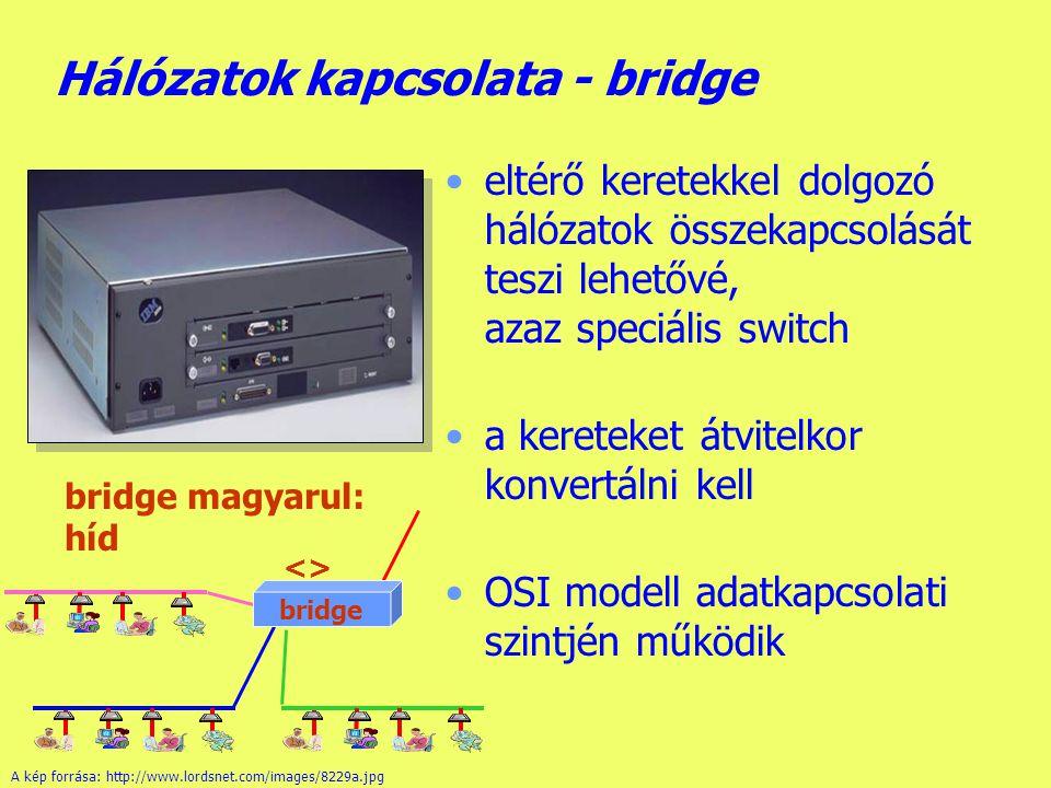 Hálózatok kapcsolata - bridge