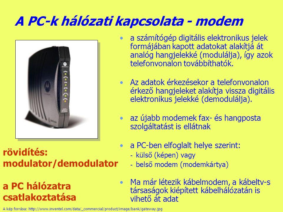 A PC-k hálózati kapcsolata - modem