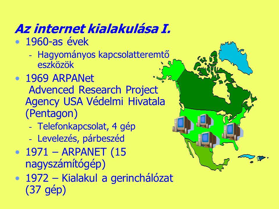 Az internet kialakulása I.