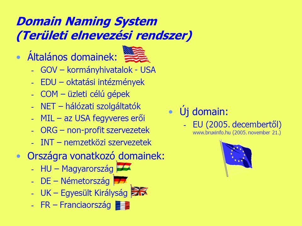 Domain Naming System (Területi elnevezési rendszer)