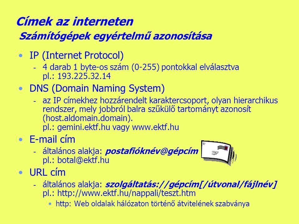 Címek az interneten Számítógépek egyértelmű azonosítása