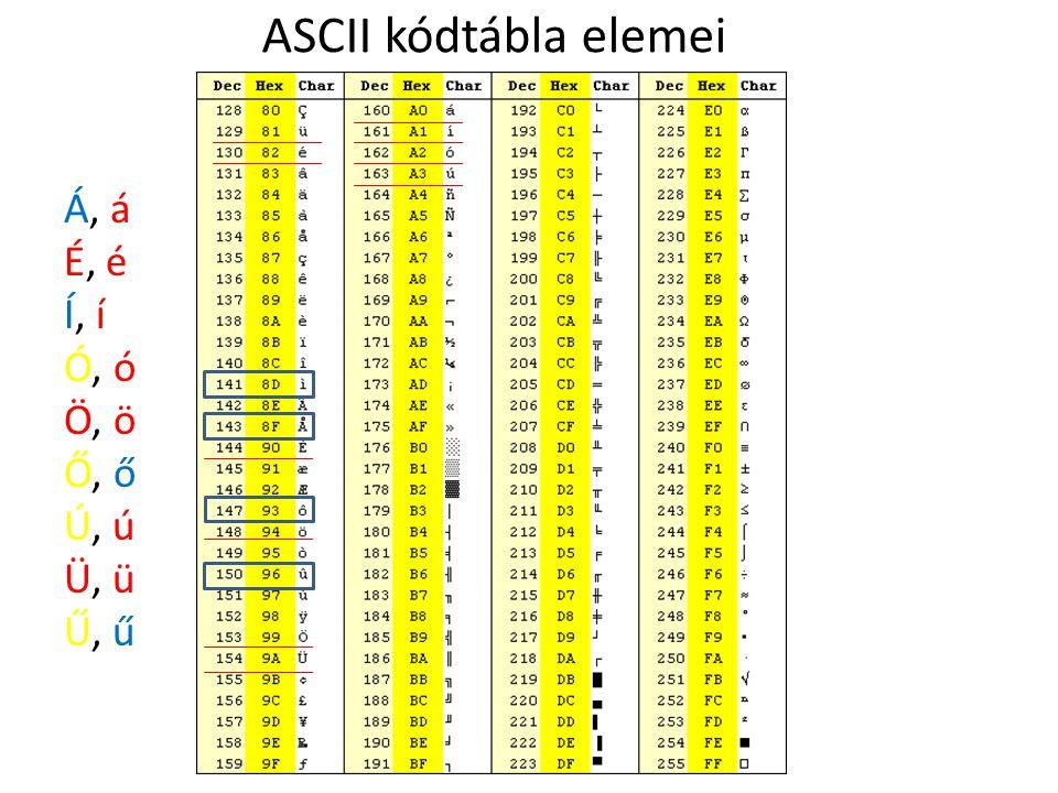ASCII kódtábla elemei Á, á É, é Í, í Ó, ó Ö, ö Ő, ő Ú, ú Ü, ü Ű, ű
