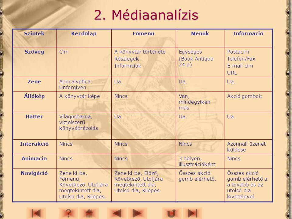 2. Médiaanalízis Szintek Kezdőlap Főmenü Menük Információ Szöveg Cím