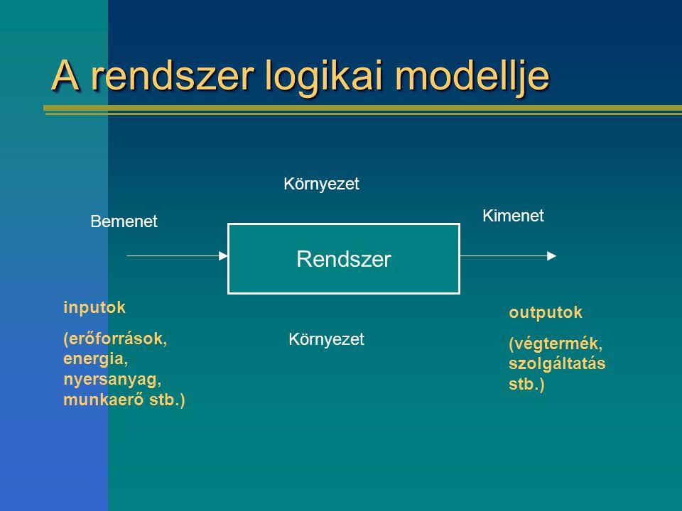 A rendszer logikai modellje