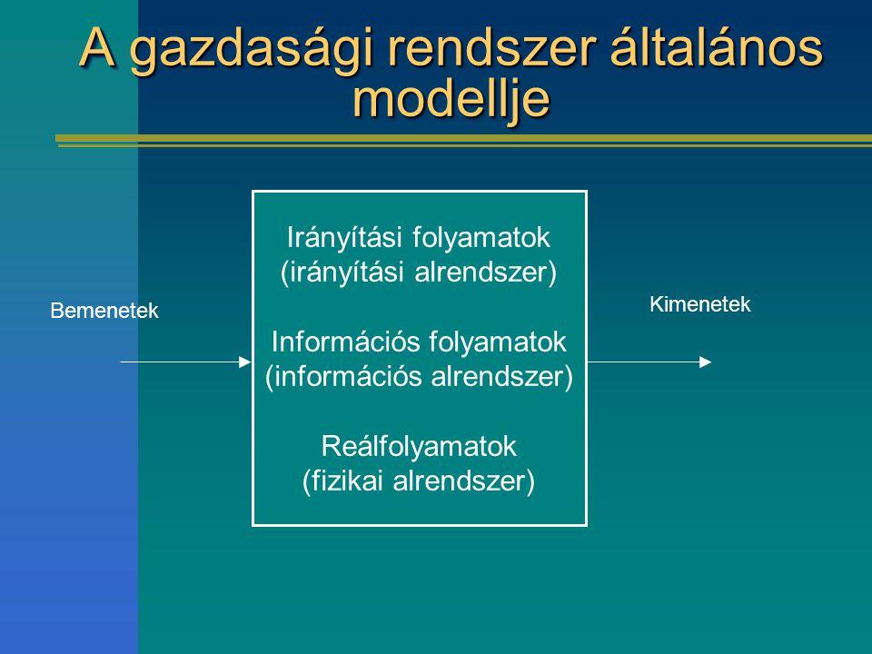 A gazdasági rendszer általános modellje