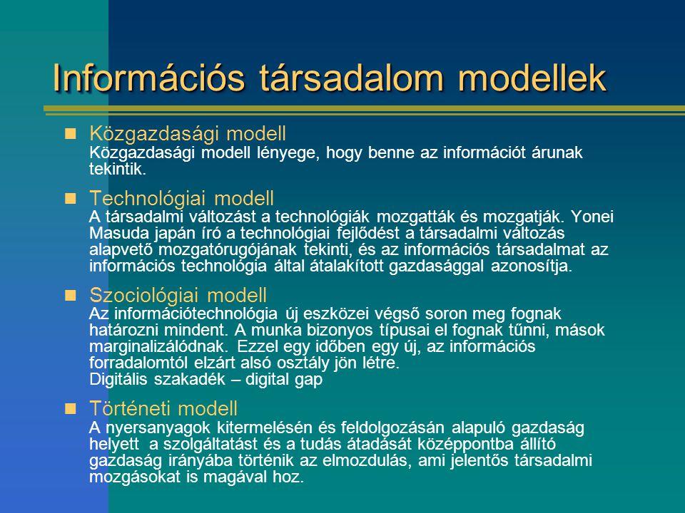 Információs társadalom modellek