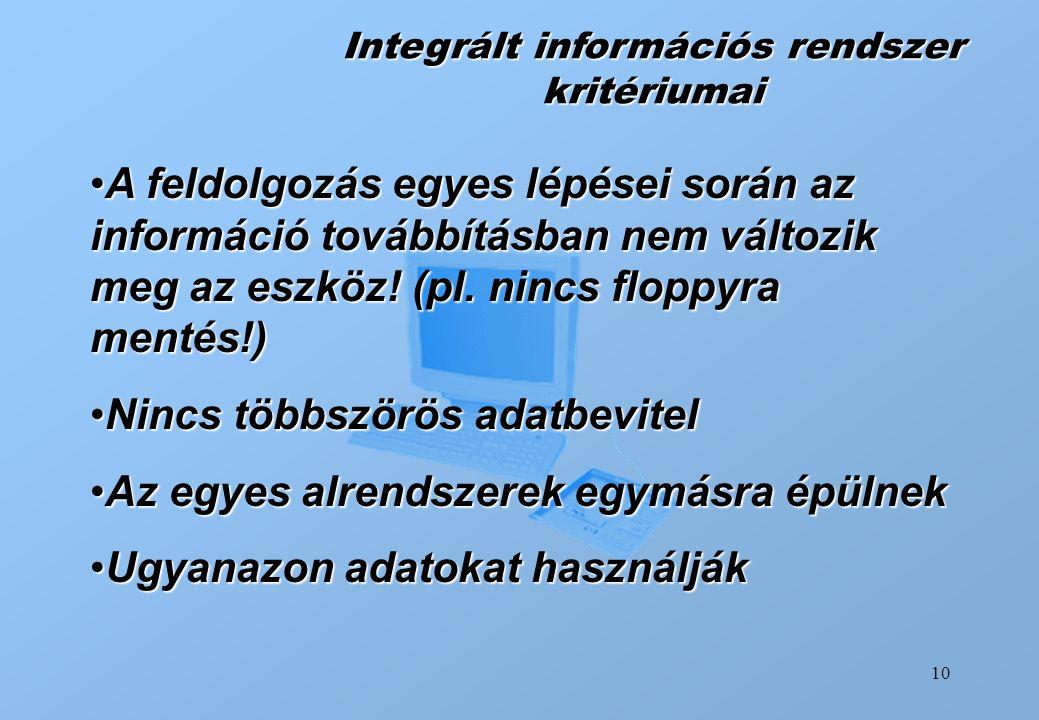 Integrált információs rendszer kritériumai