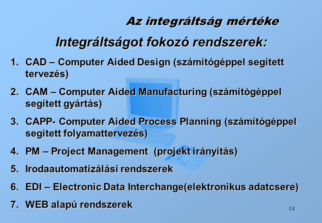 Az integráltság mértéke Integráltságot fokozó rendszerek:
