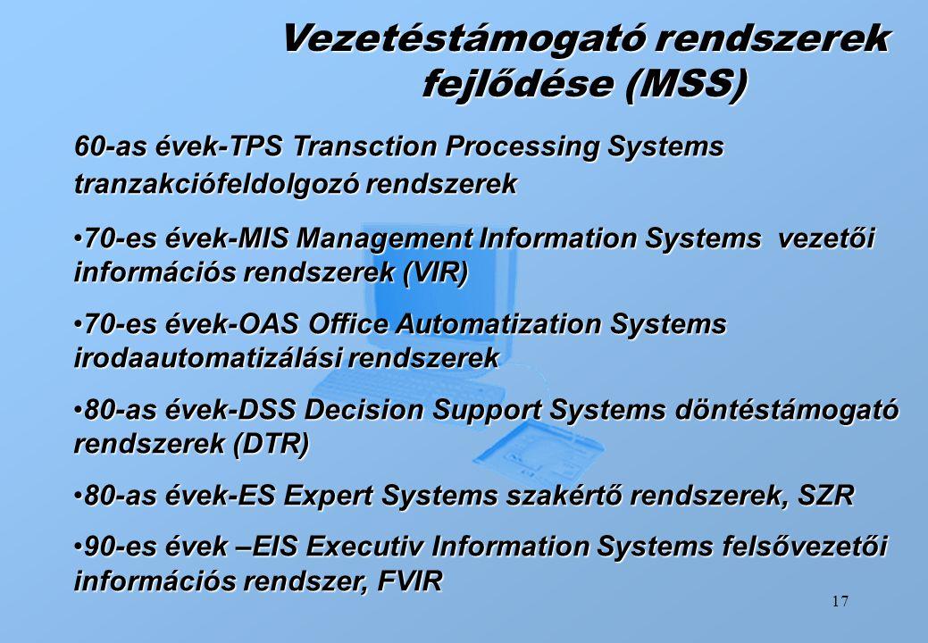 Vezetéstámogató rendszerek fejlődése (MSS)