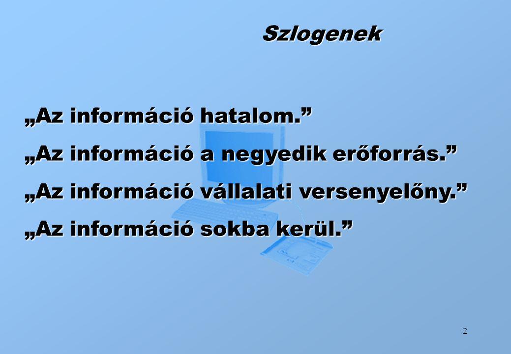"""Szlogenek """"Az információ hatalom. """"Az információ a negyedik erőforrás. """"Az információ vállalati versenyelőny."""