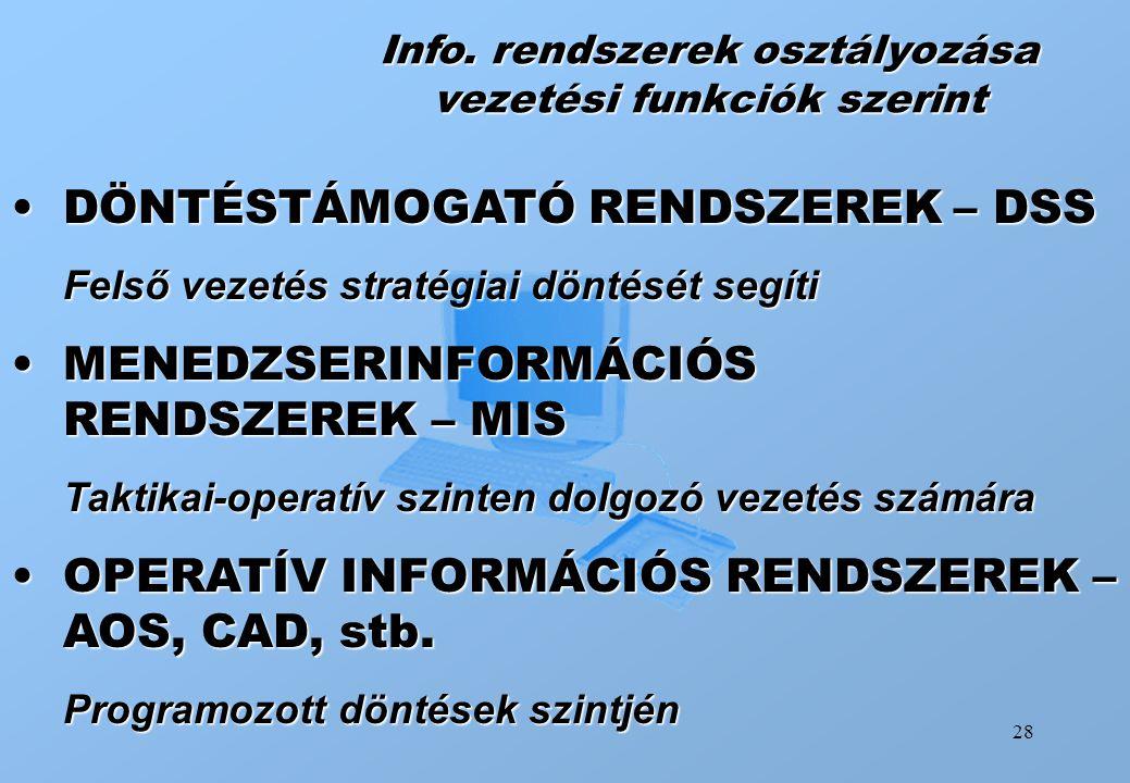 Info. rendszerek osztályozása vezetési funkciók szerint