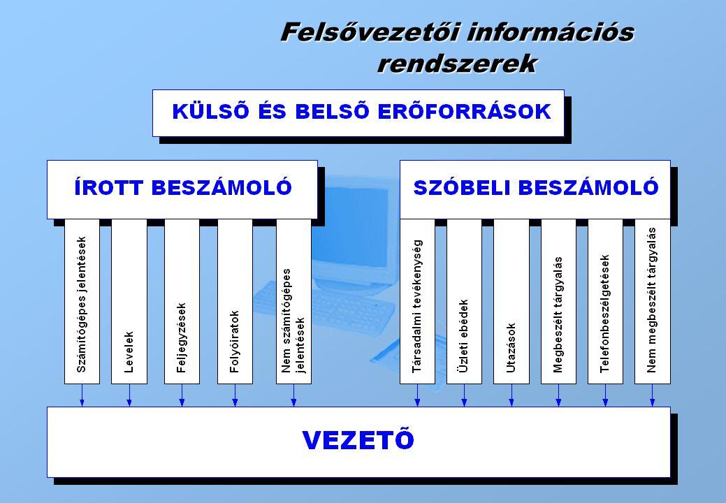 Felsővezetői információs rendszerek
