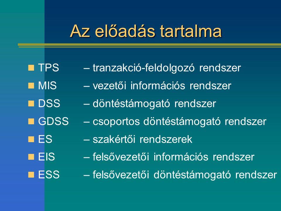 Az előadás tartalma TPS – tranzakció-feldolgozó rendszer