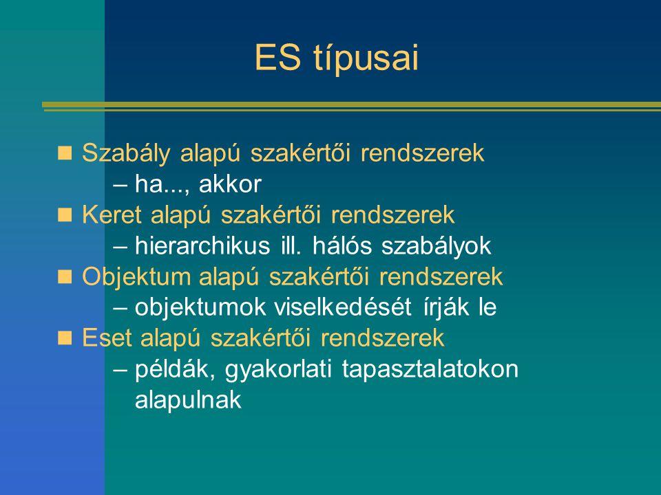 ES típusai Szabály alapú szakértői rendszerek ha..., akkor
